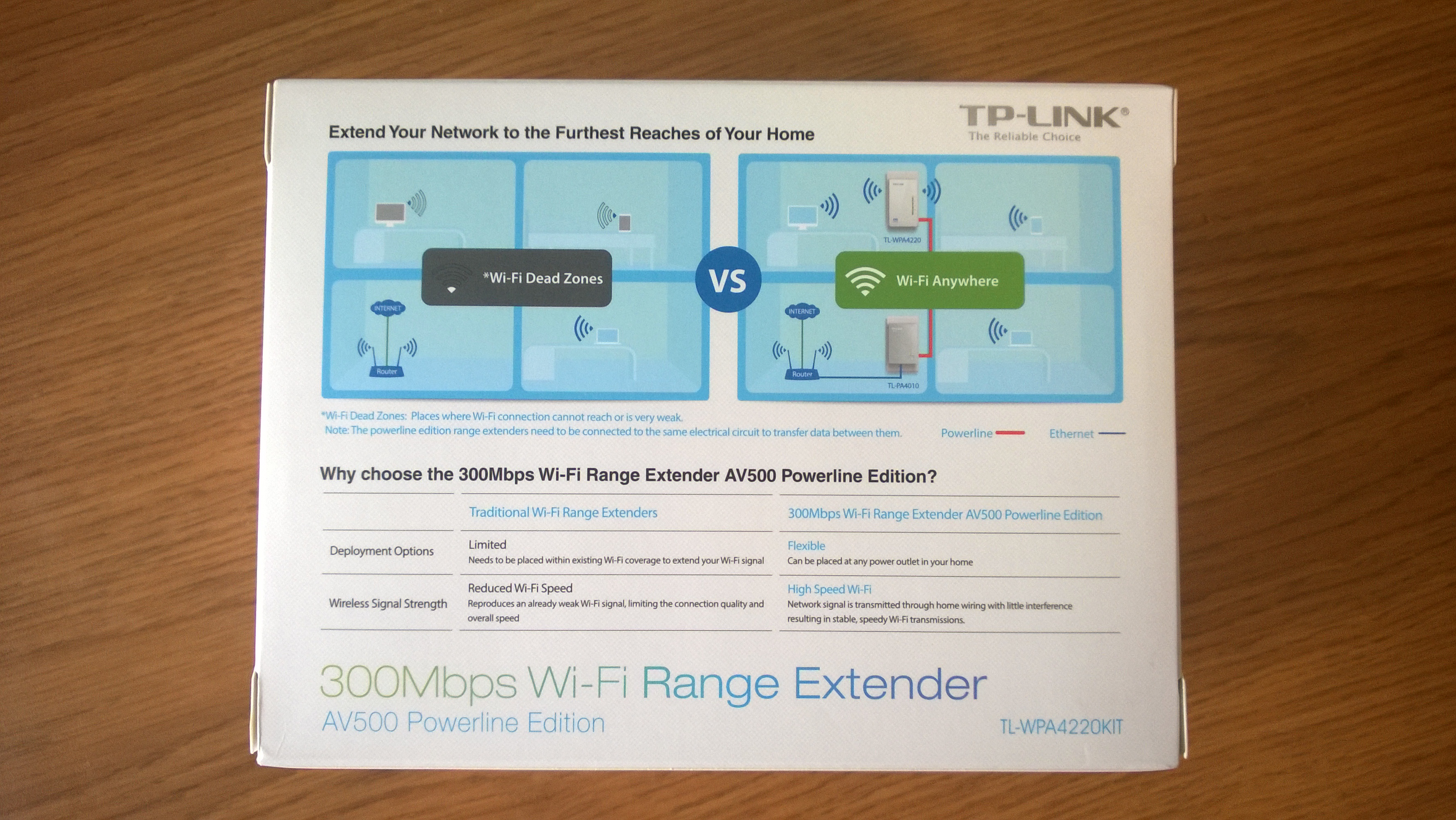 TP-Link TL-WPA4220KIT Powerline Wireless Extender Review | The ...