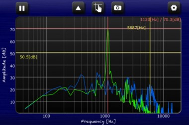 Best Audio Spectrum Analysis Apps for iOS and Android | The