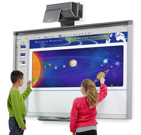 Purchasing an Interactive Whiteboard? Consider These 6 Features ...