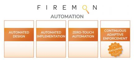 FireMon Automation