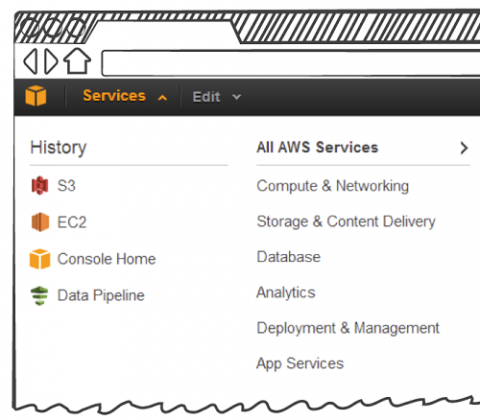 Dont do it yourself amazon web services management the dont do it yourself amazon web services management solutioingenieria Images