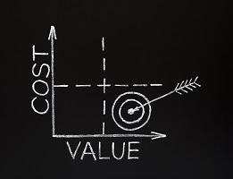 Value-based Pricing as a Growth Lever | The ChannelPro Network