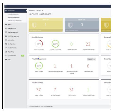 Barracuda Buys RMM Solution From Avast Business in Bid for Managed