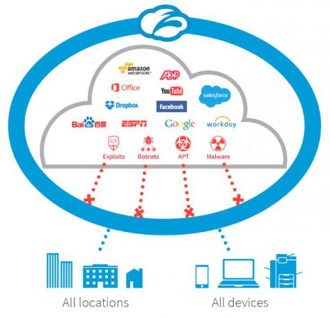 Barracuda and Zscaler Partner on Cloud-Based Web Security
