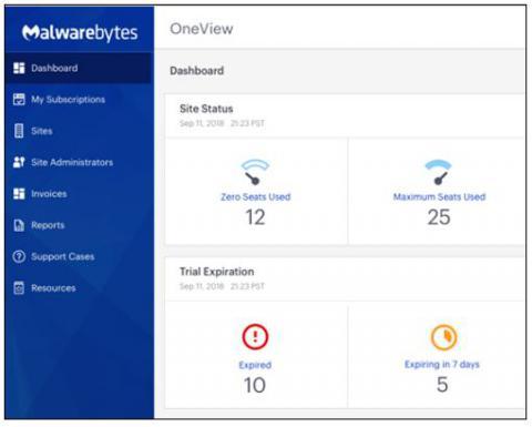 Malwarebytes Introduces MSP Partner Program and Multi-Tenant