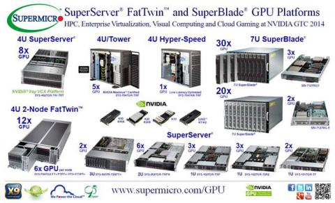 Supermicro Exhibits GPU Server Solutions at NVIDIA GTC 2014
