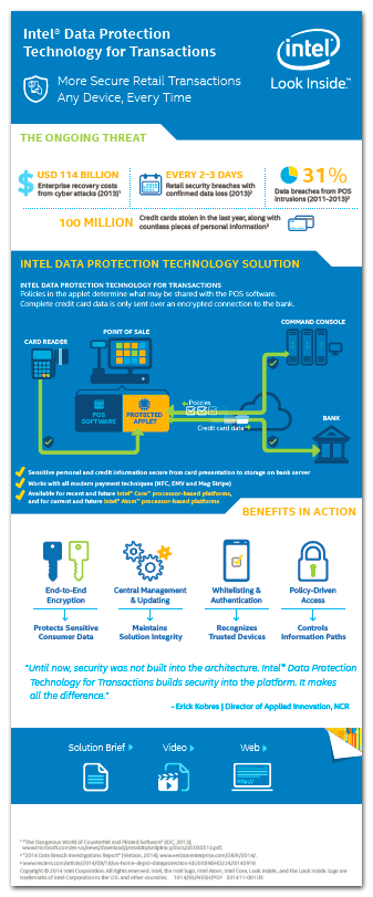 Intel Data Protection Technology for Transactions Infographic ...